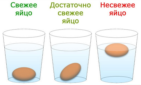 Пироги с рисом и яйцом в духовке, мультиварке. Рецепт из слоеного, дрожжевого, готового теста