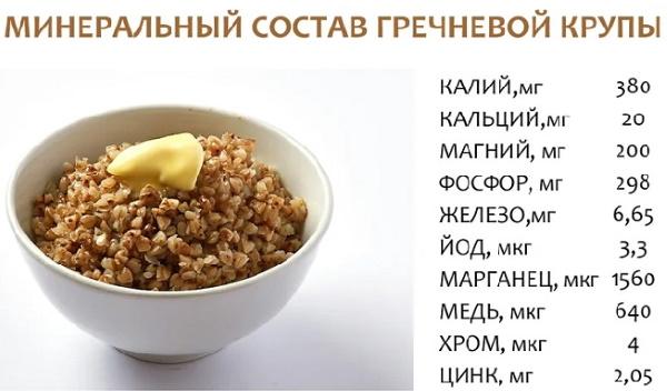Как сделать попкорн из гречки. Рецепт на сковороде, в микроволновке в домашних условиях
