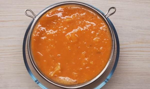 Апельсиновый соус к курице. Рецепт для маринования