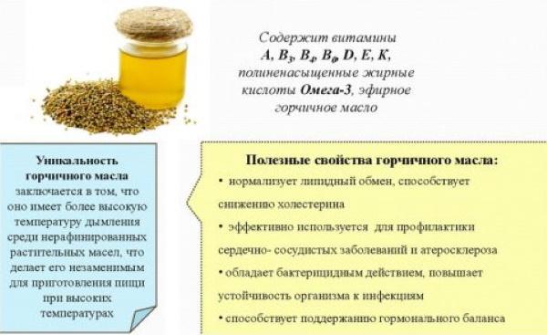 Горчичное масло для жарки нерафинированное. Польза, вред, противопоказания