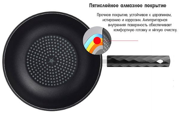 Гранитное покрытие сковороды. Плюсы и минусы, отзывы