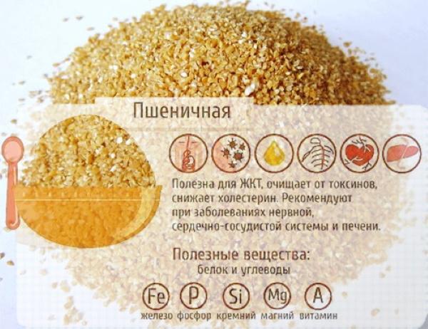Пшеничная каша на молоке. Рецепты с фото